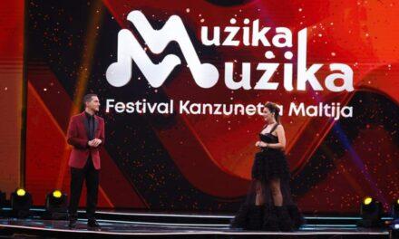 Jitħabbru t-12-il Finalista ta' Mużika Mużika